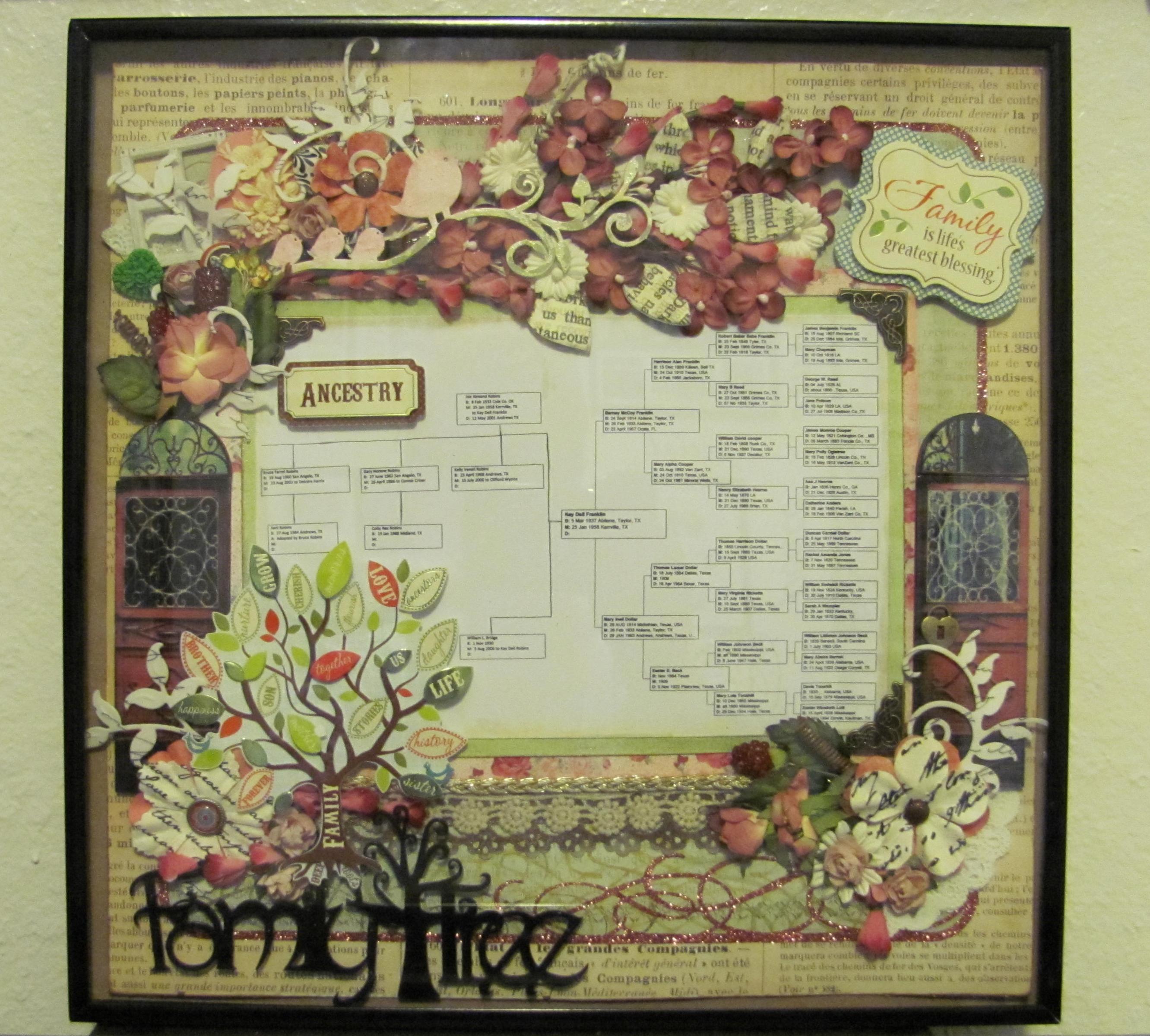 Layout: Family Tree