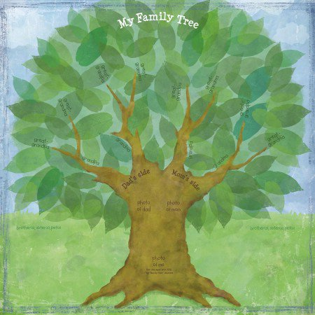 Karen Foster Design - My Family Tree