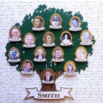 Paper Wizard - Die Cuts - Banner Family Tree